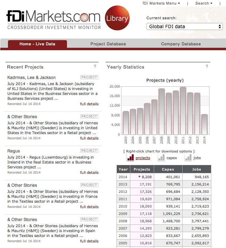 fDi Markets - Database